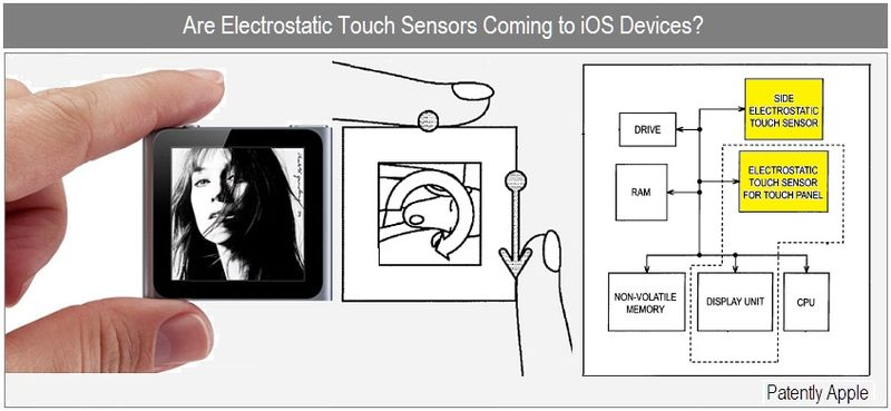 1 FINAL II - Cover - Are Electrostatic Touch Sensors Coming to iOS devices