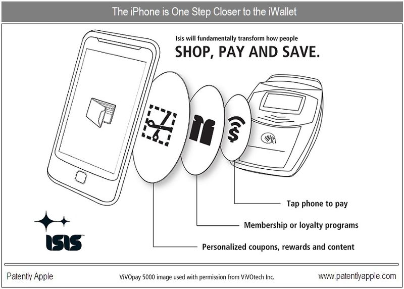 1b - Cover - ISIS - National Alliance for the iWallet - Nov 16,  2010