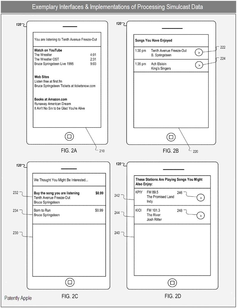 4 - Apple Inc patent - exemplary UIs and Implementations of Processing Simulcast Data