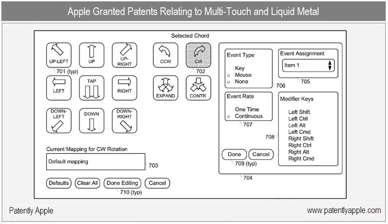 1 - Cover - apple wins patents for liquid metal spraying method and multitouch dictionary - nov 23, 2010