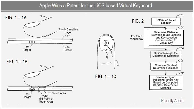 4 - Apple wins a patent for iOS virtual keyboard nov 2010