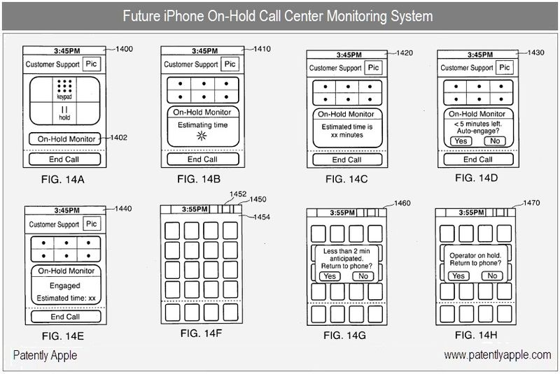 3 - FUTURE IPHONE with on-hold call center features - apple patent 2010