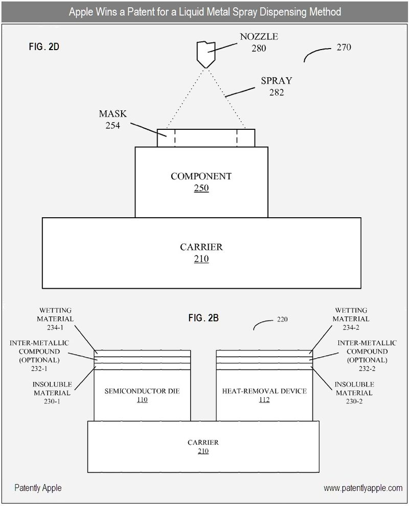 4 - apple inc - patent win for liquid metal spray dispensing method - nov 23, 2010