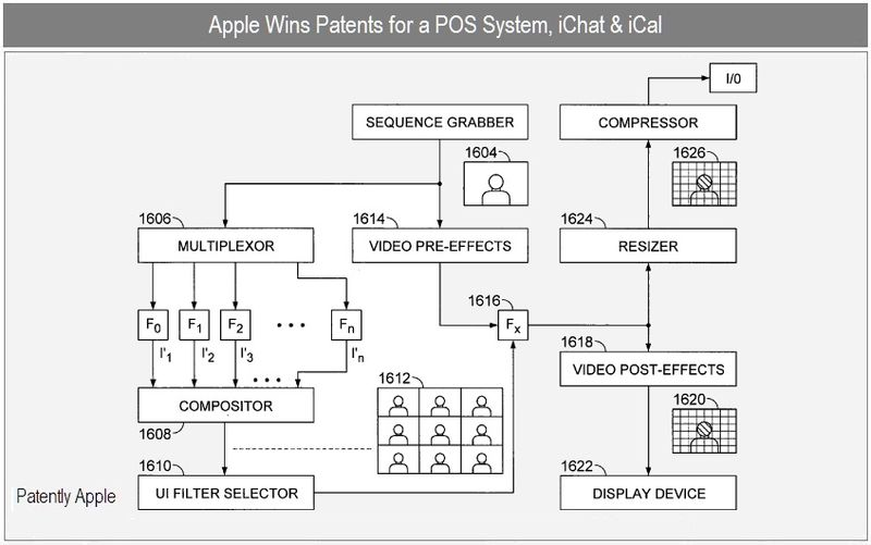 1B - cover - apple wins patents for ical, ichat and POS system - nov 23, 2010