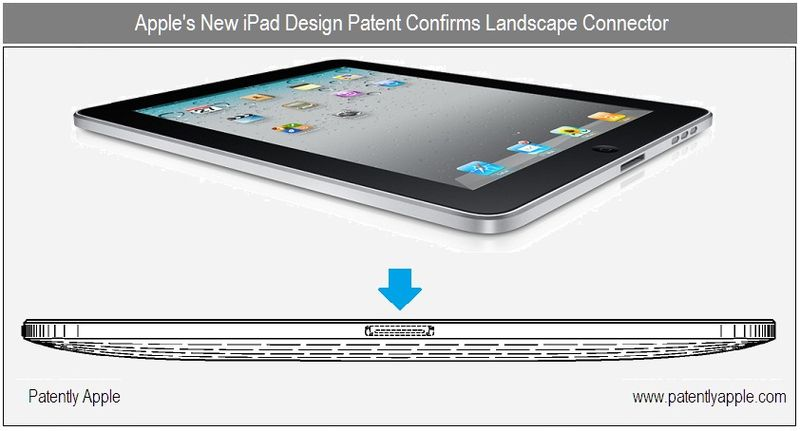 1 Cover - Apple's US granted Patent confirms landscape connector - nov 23 2010