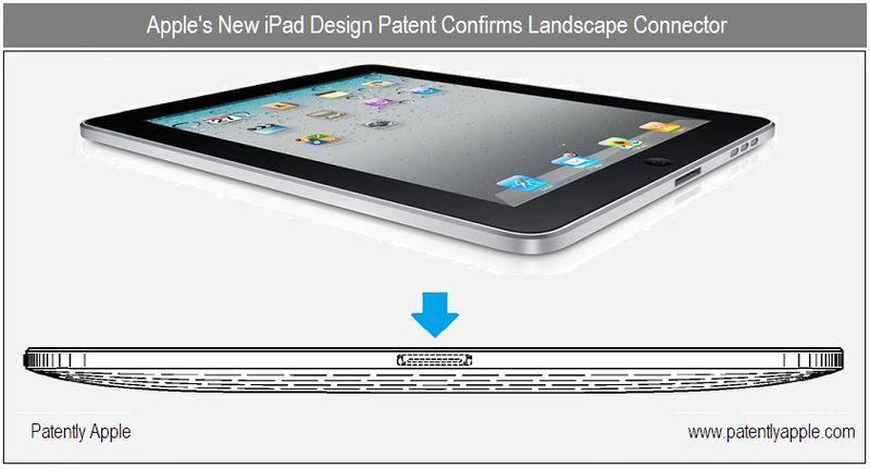 1 Cover - Apple's US granted Patent confirms landscape connector - nov 23 2010