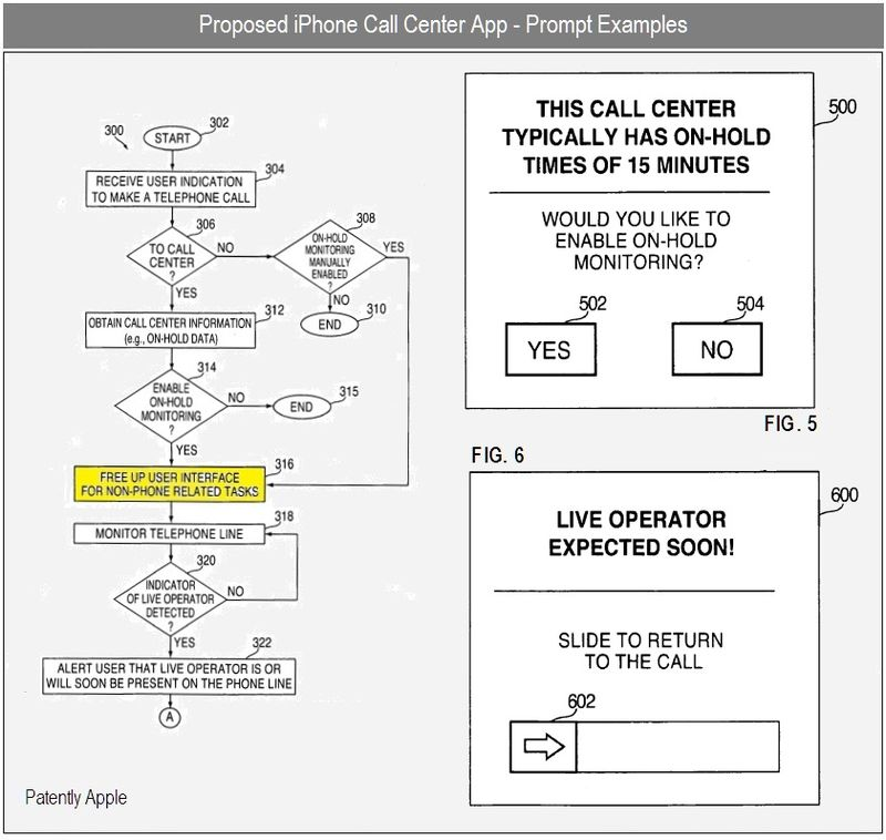 2 - CALL CENTER PROMPTS AND ACTIONS - APPLE PATENT DEC 2010 - FIGS 3, 5, 6