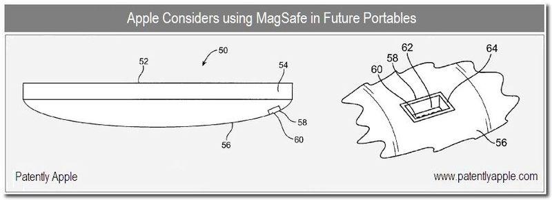 5b magesafe used with iPad etc