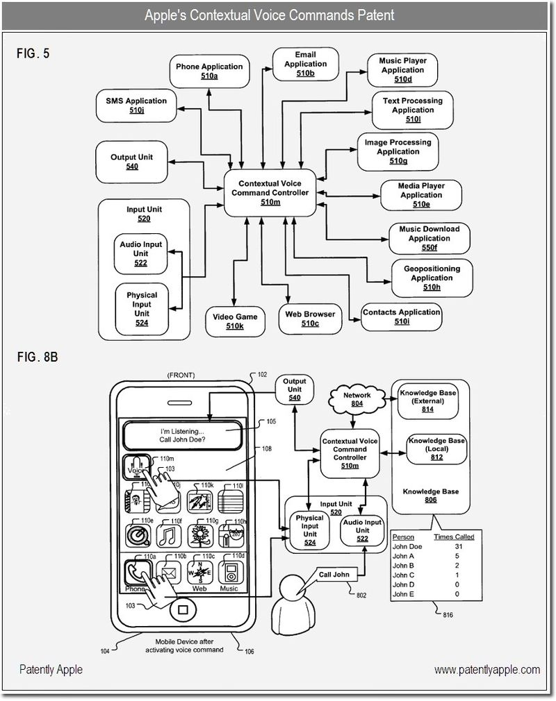 3 - Contextual Voice Commands Patent