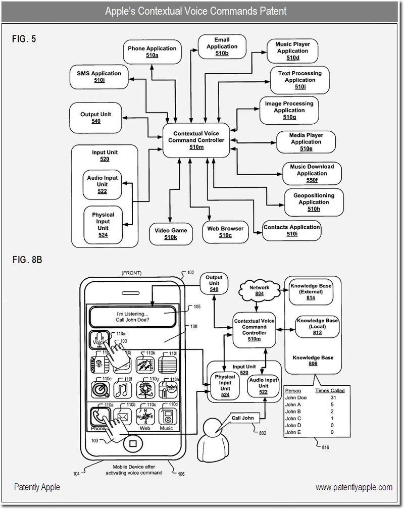 3 - Contextual Voice Commands Patent