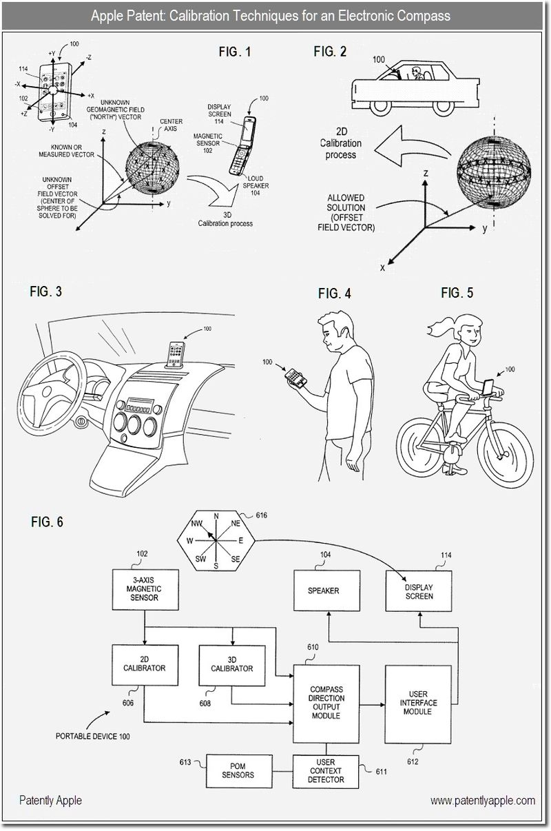 4S - apple patent - calibration for e-compass - dec 10, 2010