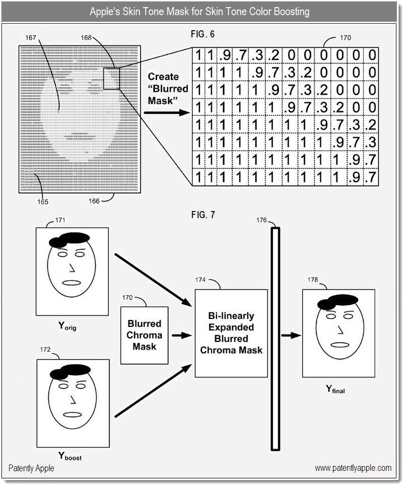 3b - camera patent 20100309336 blurred mask - Skin tone mask - Apple dec 2010