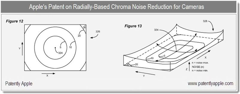 4b - Apple patent - radially-based chroma noise reduction for cameras - dec 2010