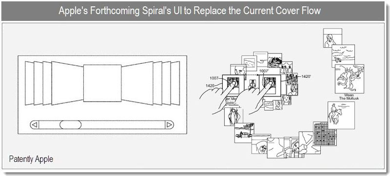 1 - Cover - Spiral UI to replace Cover Flow - patent