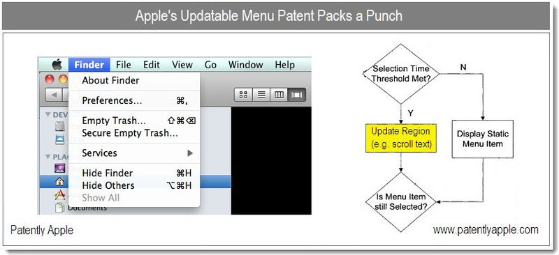 1 - Cover - Apple's Updatable Menu Patent - dec 2010