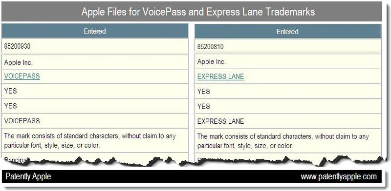 1 N - cover - Apple - TM Express Lane and VoicePass - dec 2010