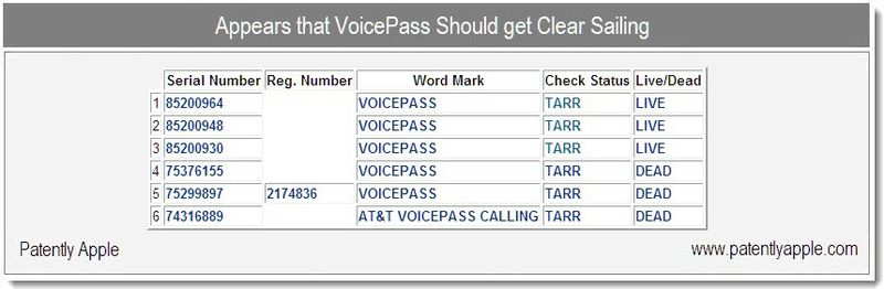 4 - voicepass clear sailing, Apple TM