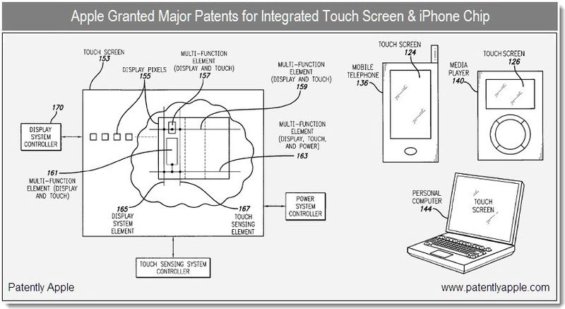 1 - Cover - apple patents - integrated touch screen & iphone chip - dec 2010