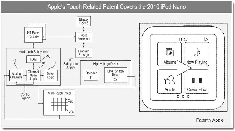 1 - Cover - Apple's touch related patent covers the 2010 ipod nano - dec 2010