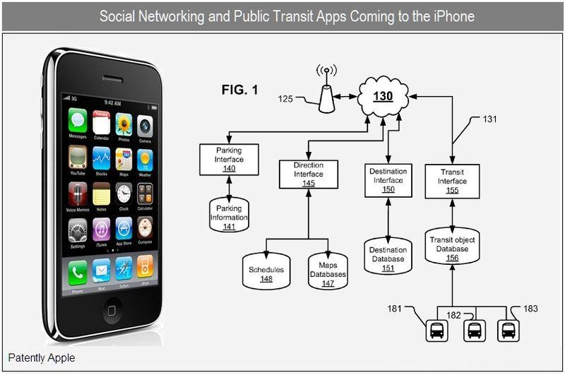 1 - cover - Geolocation - transit app