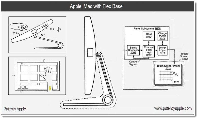 3N - Apple's iMac touch with Flex Base
