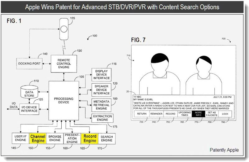 2 - apple patent - advanced tv solution - jan 2011
