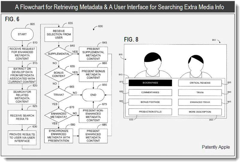 3 - Apple patent - advanced TV solutions - jan 2011