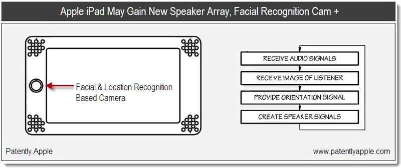 1 - cover - ipad, speaker array, facial & location recognition & more - Apple patent jan 2011
