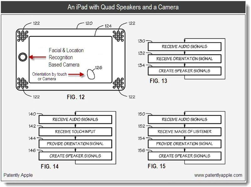 4C - ipad with quad speakers and camera - apple patent 2011 Jan