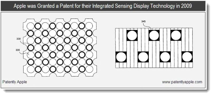 2 - Integrated Sensing Display - Apple Granted Patent 2009