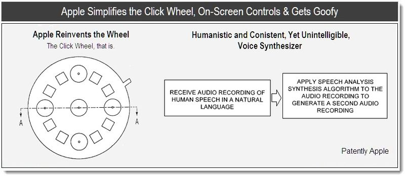 1 - Cover - Apple Simplifies the click wheel, on screen controls & gets goofy - jan 13, 2011