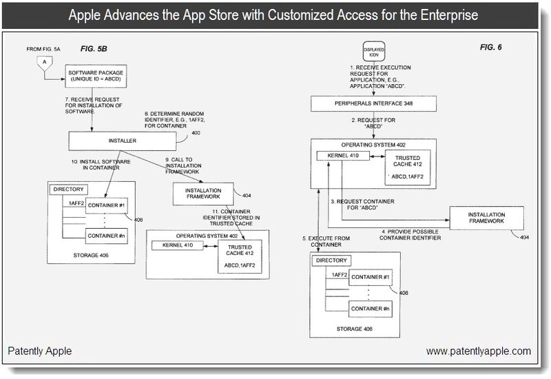 3 - App Store UI for the enterprise - Apple Jan 2011