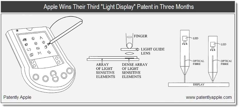 1 - Cover - Apple wins third light display patent in three months - Jan 2011