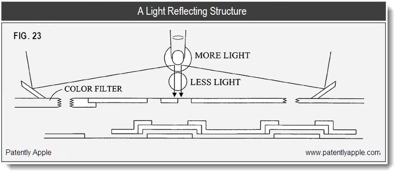 2 - A light reflecting structure - granted patent jan 2011