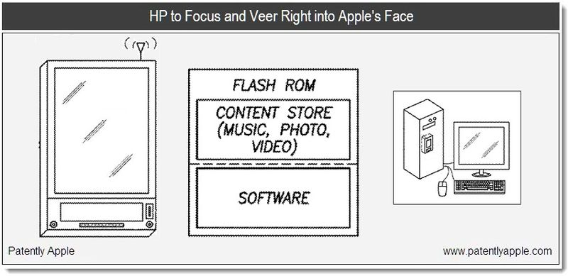 1 - Cover -  HP to focus and Veer Right into Apple's Face - Jan 2011