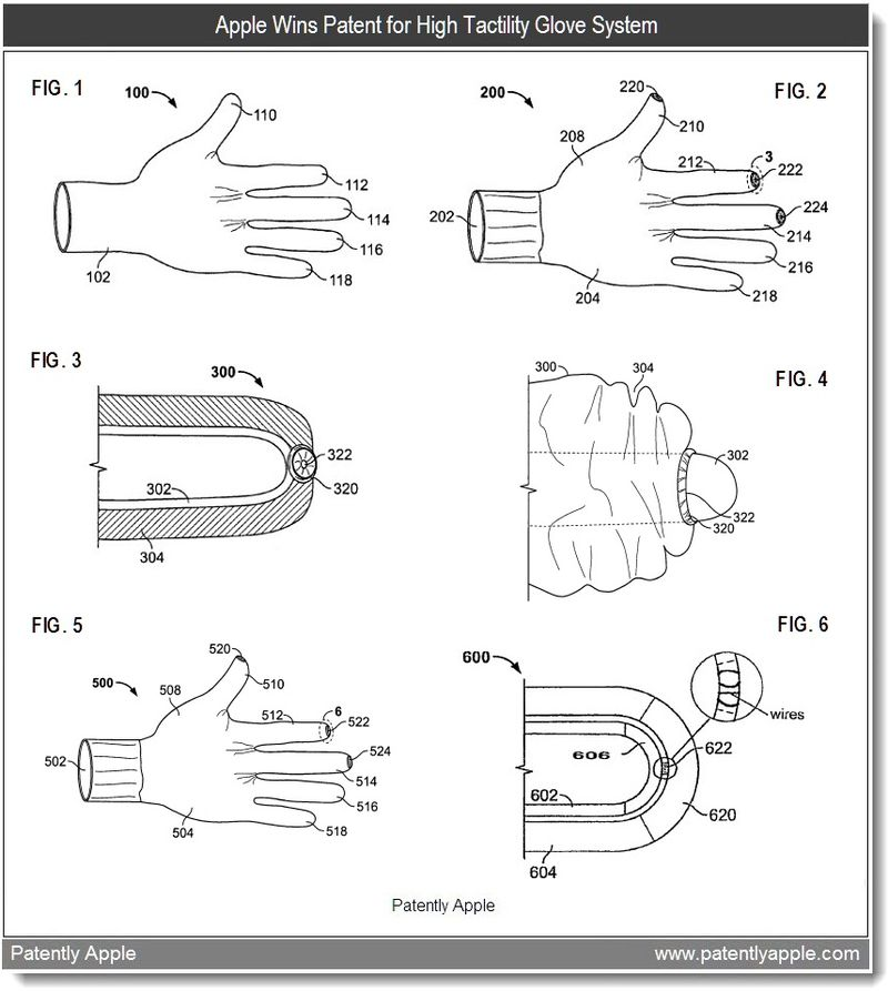 2 - apple patent jan 2011 - high tactility glove system