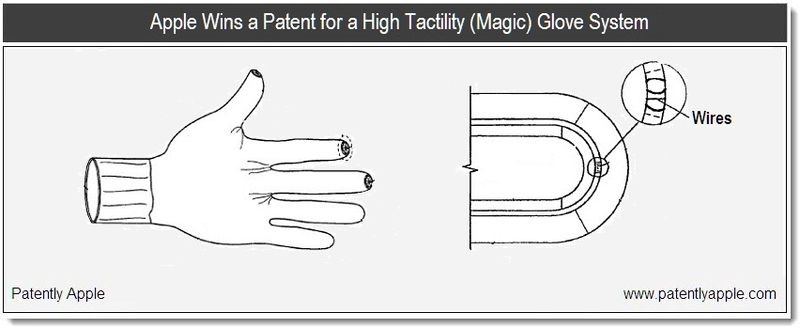 1 - cover - high tactility glove system - apple patent jan 2011
