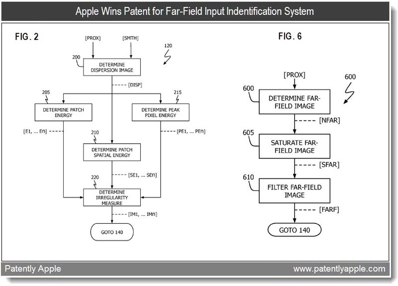 Xtra - far-field input indentification