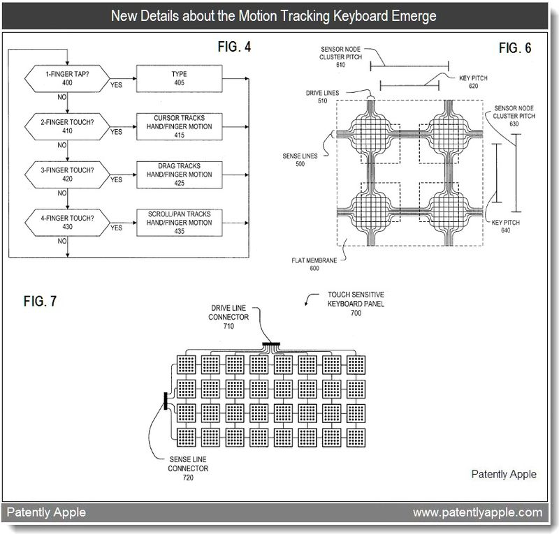 Xtra - new details about the motion tracking keyboard emerge - jan 27, 2011 -