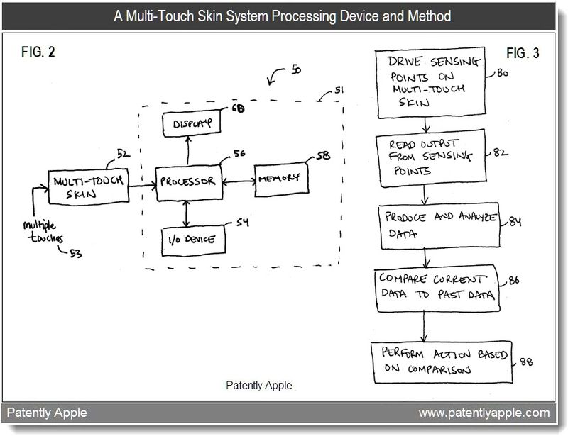 3 - the multi-touch system, processing device and method - apple patent