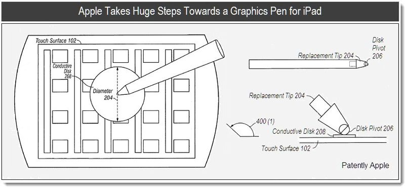 1 - cover graphic - Apple Takes Huge Steps Towards a Graphics Pen for iPad - 2011
