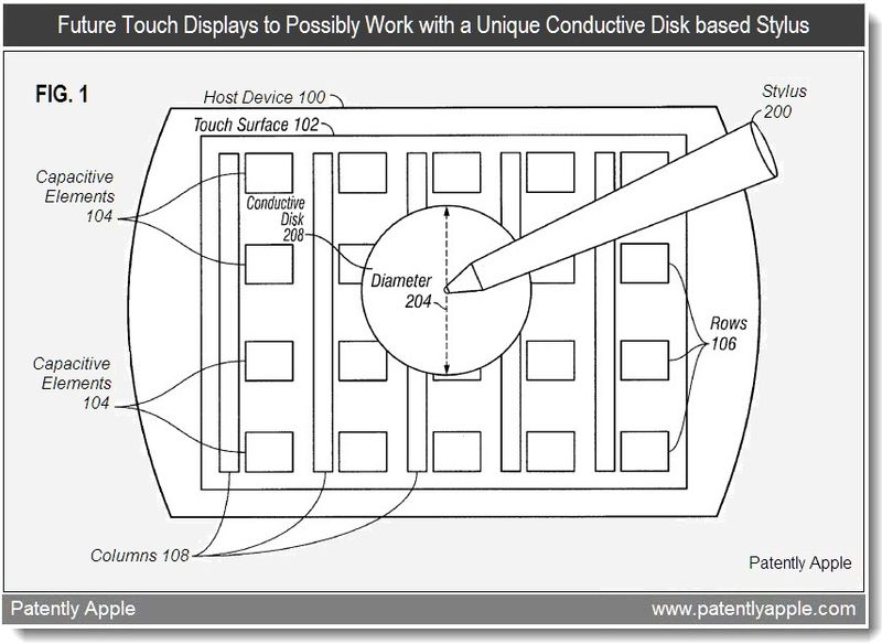 2 - Apple patent - overview of conductive disk stylus working with future iOS device