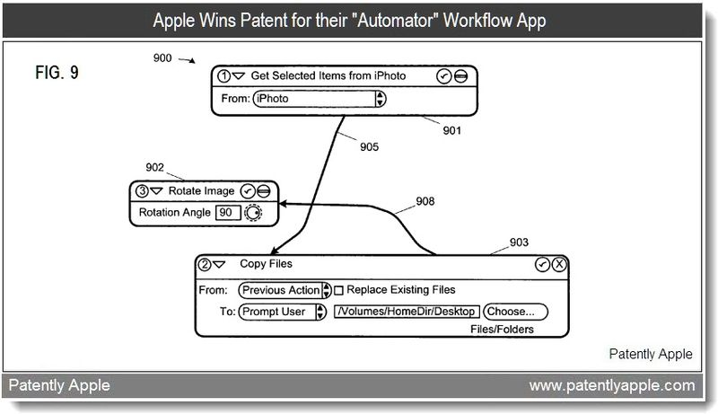 5 - Apple patent - Automator - granted - feb 2011