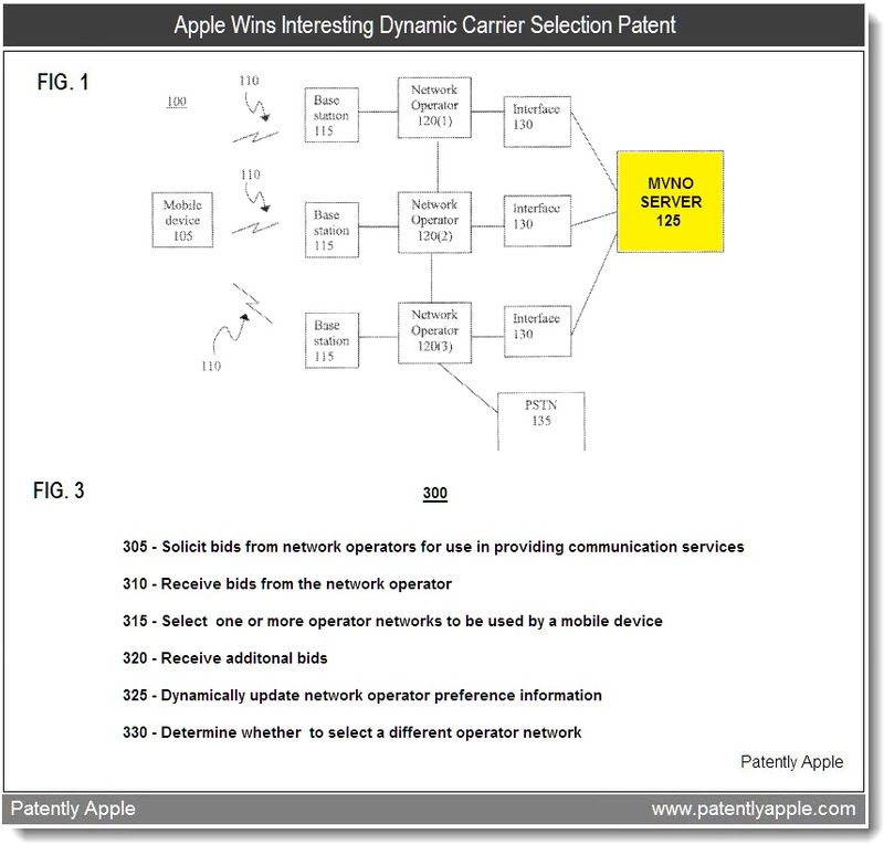 Xtra - Apple wins interesting dynamic carrier selection patent - feb 2011