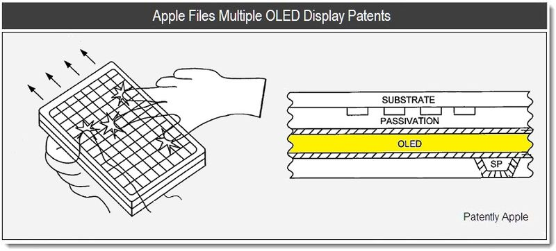 1 - Cover - Apple Files Multiple OLED Display Patents - 2011
