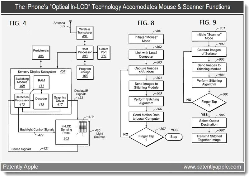 5 - Apple patent, FIGS, 4, 8, 9, mouse, scanner and overview - 2011