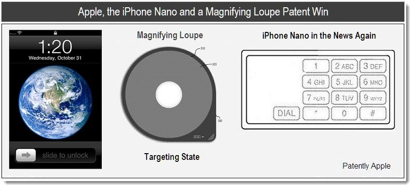 1c - cover Apple's iPhone nano in the News & Patents for Magnifying Loupe +