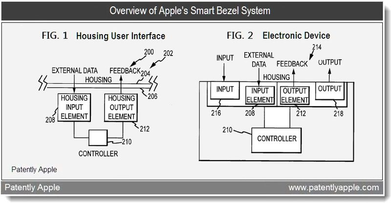 2 - Apple Patent - Overview of Smart Bezel System - Feb 2011