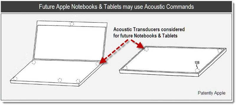 1 - cover - future apple notebooks and tablets may use acoustic commands - feb 2011