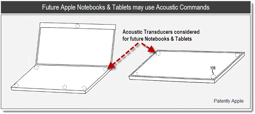 Apple Notebook Tablet Notebooks And Tablets May